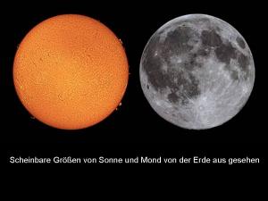 Scheinbare Größen Sonne/Mond von der Erde aus gesehen